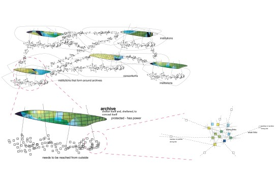 Figure 6 - Pattern model city diagram